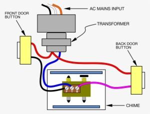 doorbell wiring diagram 16 diagram of door bell transparent png doorbell wiring diagram 16 diagram of door bell
