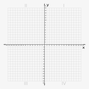 Coordinate Plane Graph Paper The Best Worksheets Image ...