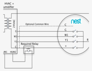 5 Wire Thermostat Wiring Diagram Nest from simg.nicepng.com